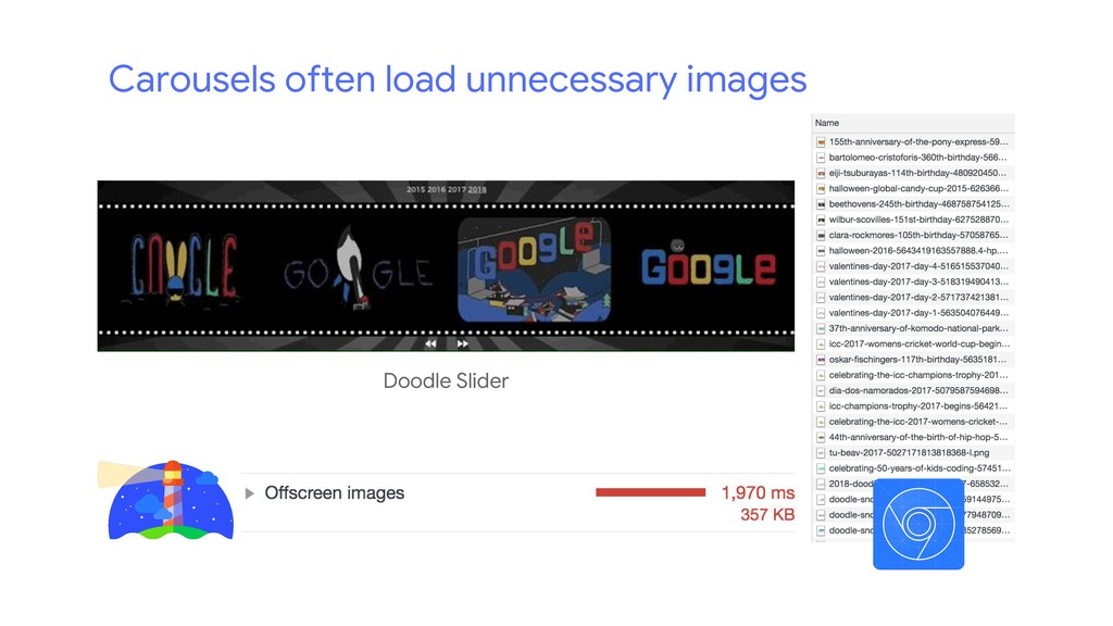 Doodle Slider Carousels often load unnecessary ...