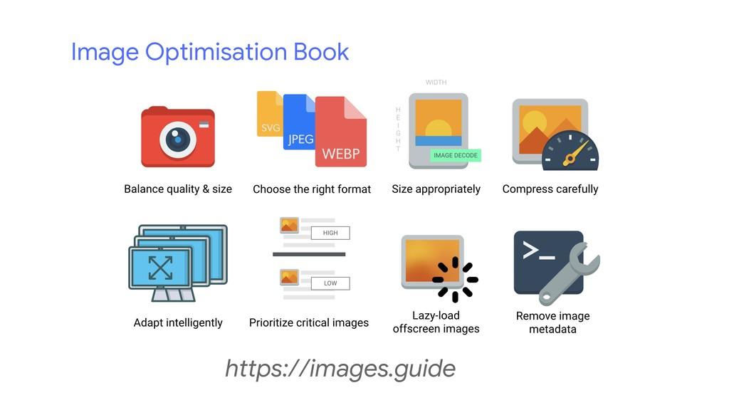 https://images.guide Image Optimisation Book