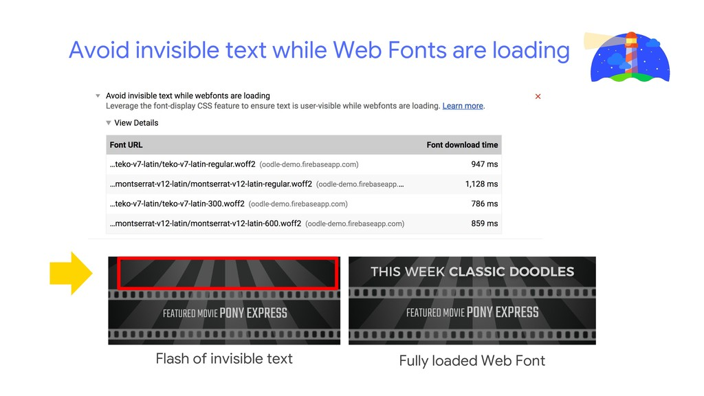 Flash of invisible text Fully loaded Web Font A...