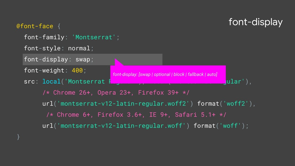 font-display @font-face { font-family: 'Montser...
