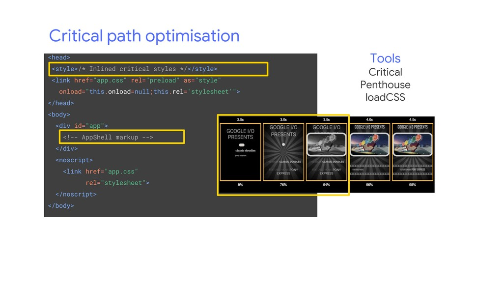 Critical path optimisation Tools Critical Penth...