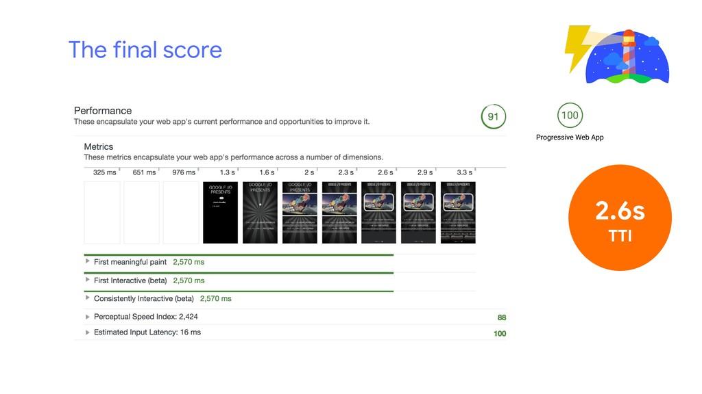 The final score 2.6s TTI