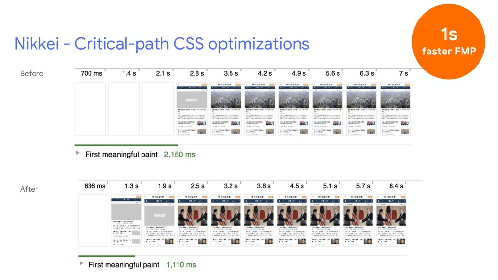 Nikkei - Critical-path CSS optimizations Before...