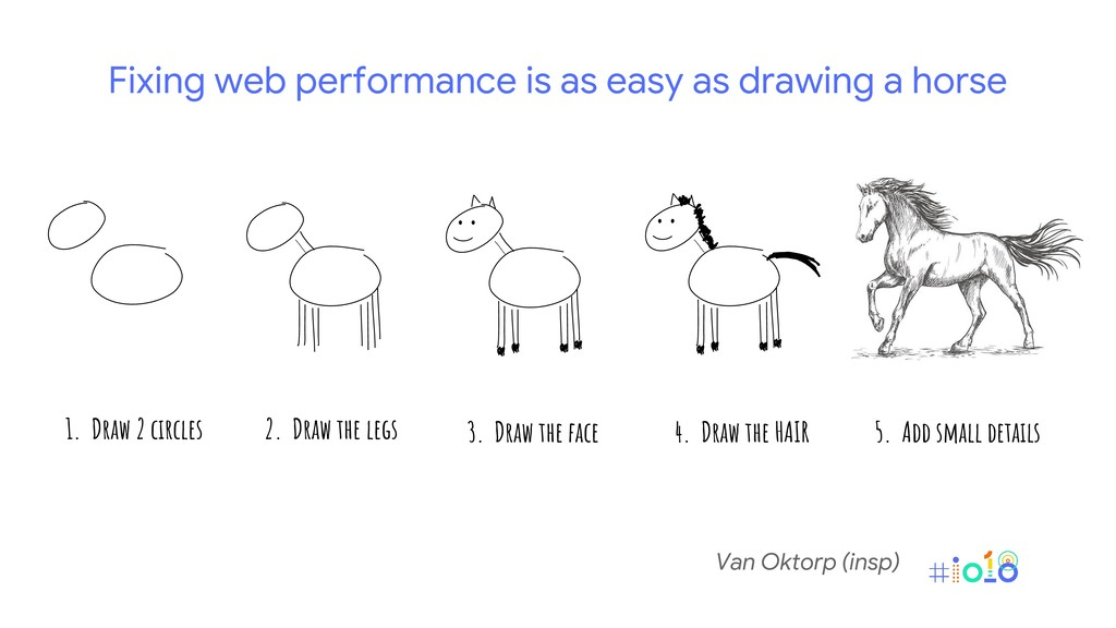 Fixing web performance is as easy as drawing a ...