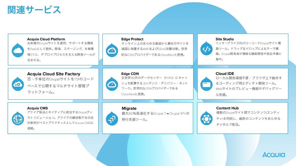 ؔ࿈αʔϏε Acquia Cloud Platform   ͓٬༷ͷDrupalαΠτΛӡ༻...