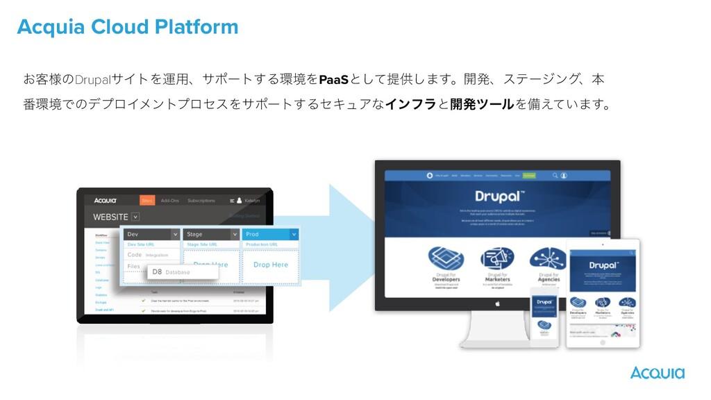 Acquia Cloud Platform ͓٬༷ͷDrupalαΠτΛӡ༻ɺαϙʔτ͢Δڥ...