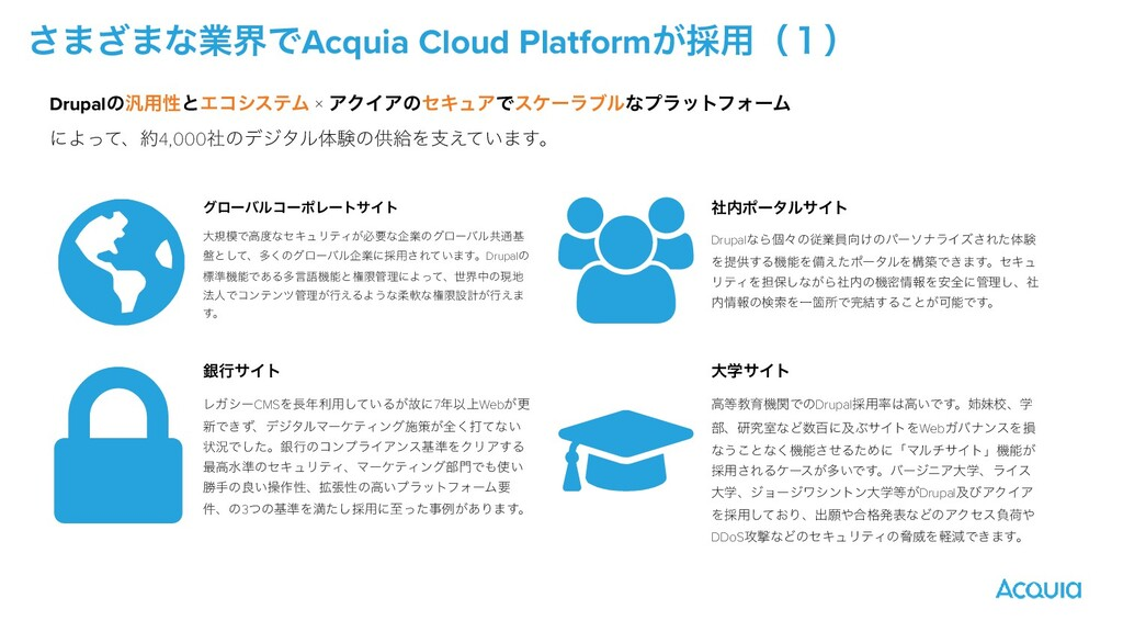 ͞·͟·ͳۀքͰAcquia Cloud Platform͕࠾༻ʢ̍ʣ Drupalͷ൚༻ੑͱ...