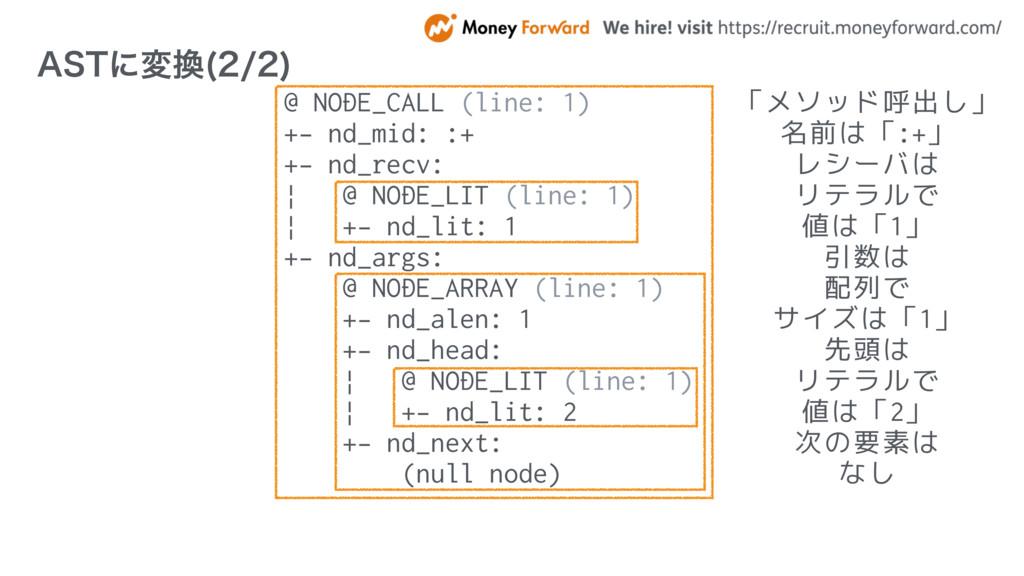 """""""45ʹม   @ NODE_CALL (line: 1) +- nd_mid: :+..."""