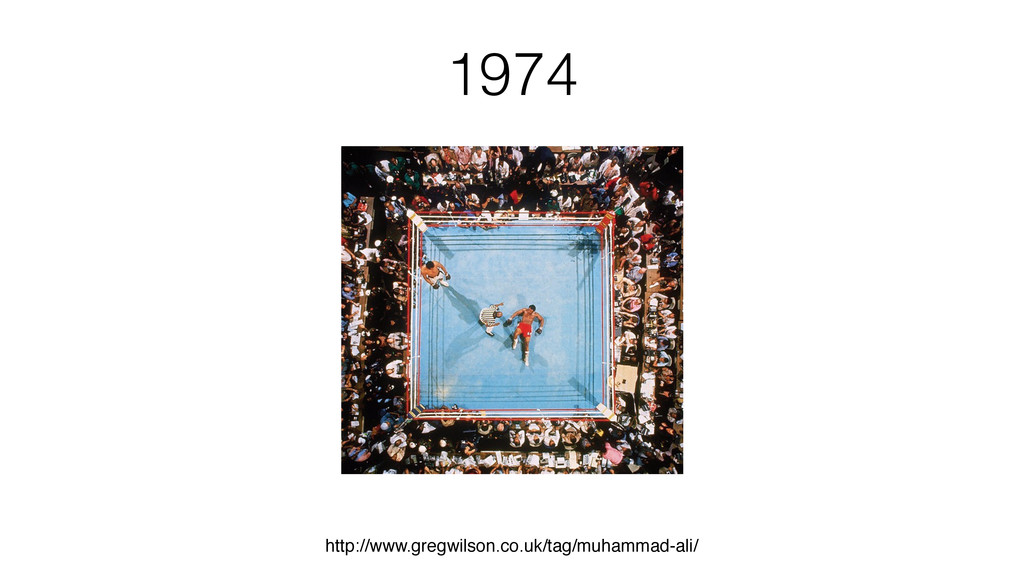 1974 http://www.gregwilson.co.uk/tag/muhammad-a...