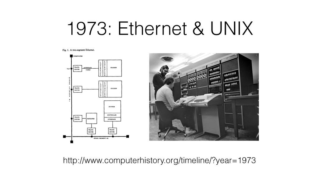 1973: Ethernet & UNIX http://www.computerhistor...