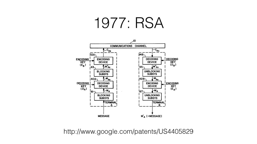 1977: RSA http://www.google.com/patents/US44058...