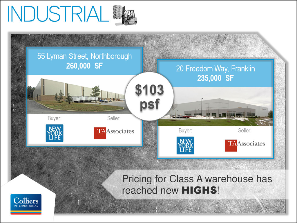 Pricing for Class A warehouse has reached new H...