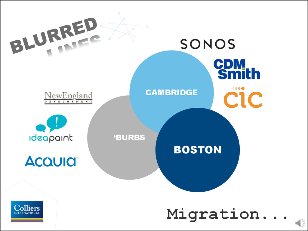 'BURBS CAMBRIDGE BOSTON Migration...