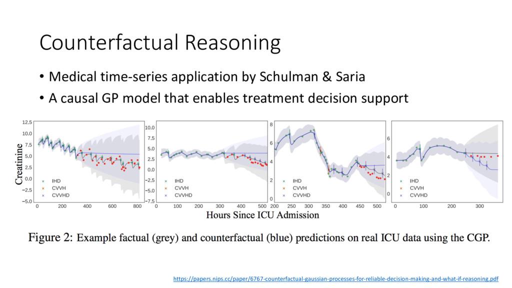 Counterfactual Reasoning • Medical time-series ...