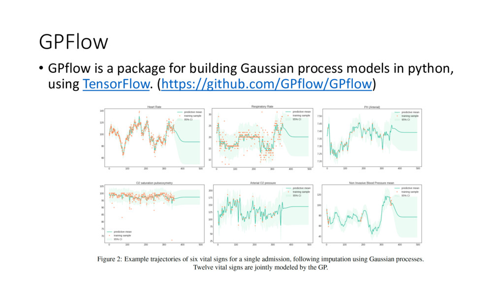 GPFlow • GPflow is a package for building Gauss...