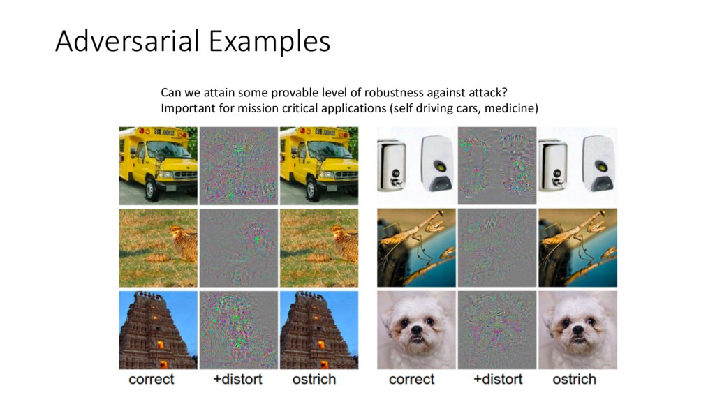 Adversarial Examples Can we attain some provabl...