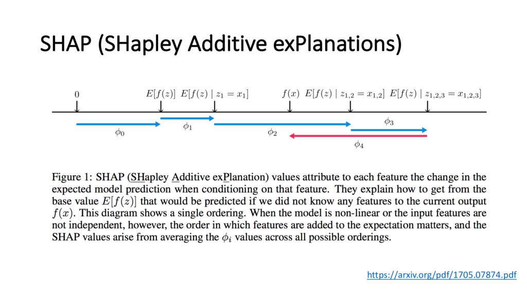 SHAP (SHapley Additive exPlanations) https://ar...