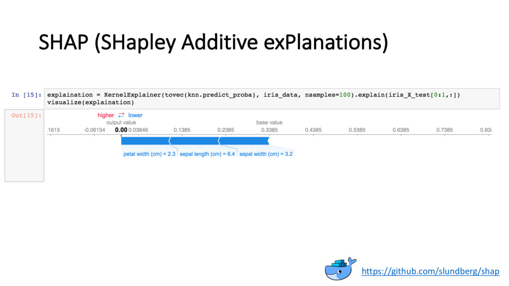 SHAP (SHapley Additive exPlanations) https://gi...