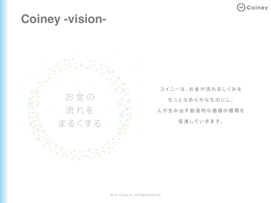 Coiney -vision- $PJOFZ*OD