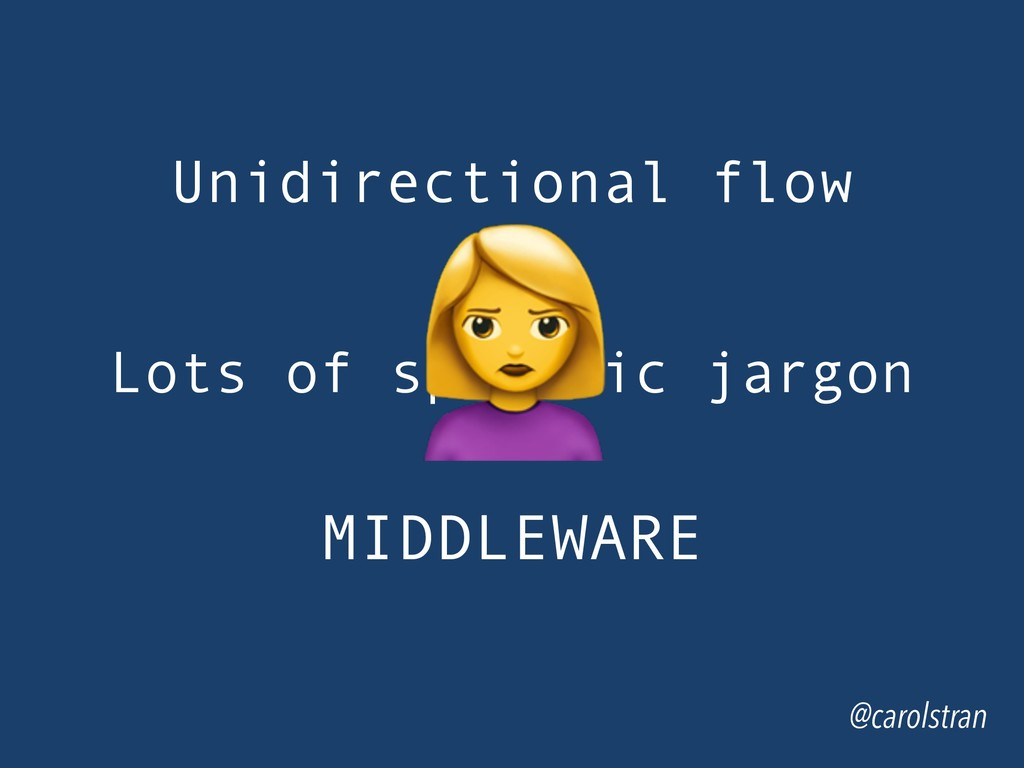 Unidirectional flow @carolstran MIDDLEWARE Lots...