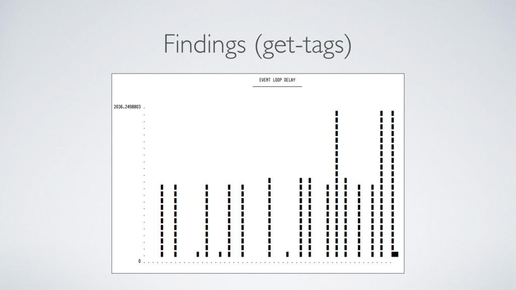 Findings (get-tags)