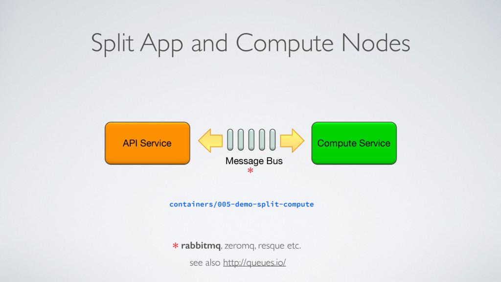 Split App and Compute Nodes Compute Service API...
