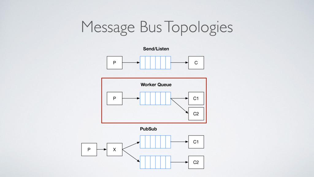 Message Bus Topologies P C Send/Listen P C1 C2 ...