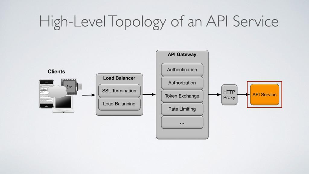 High-Level Topology of an API Service API Servi...