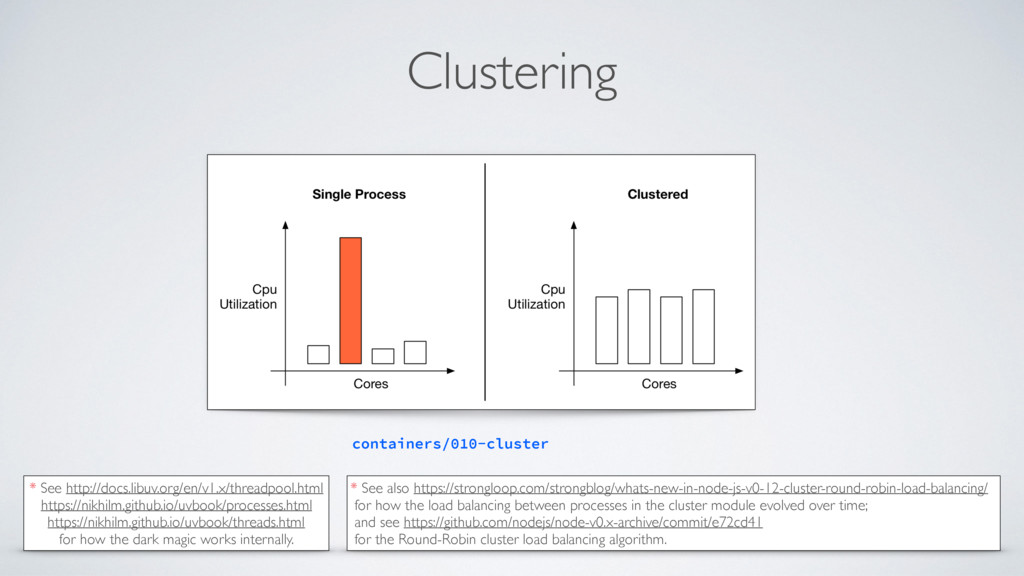 Clustering containers/010-cluster * See http://...