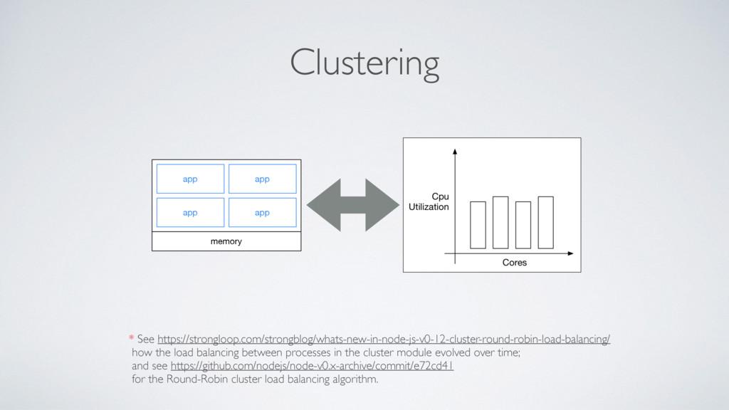 Clustering app memory app app app * See https:/...