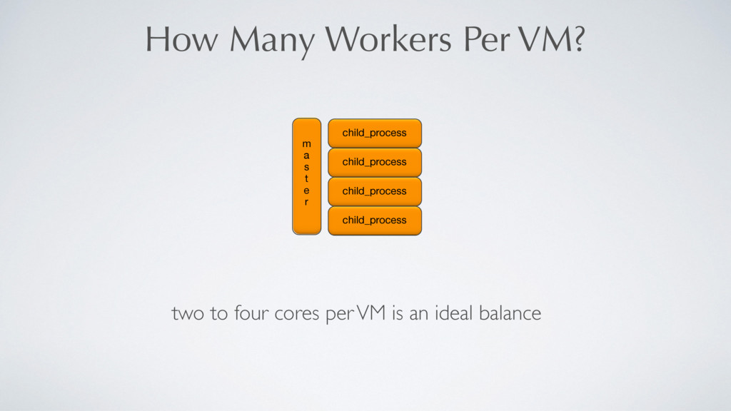 How Many Workers Per VM? two to four cores per ...