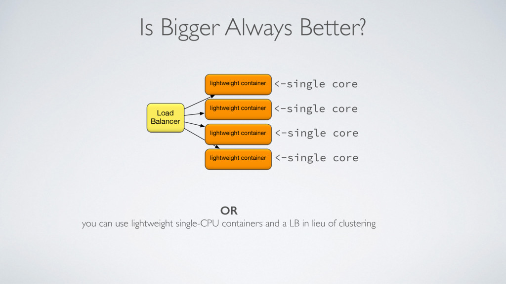 Is Bigger Always Better? OR you can use lightwe...