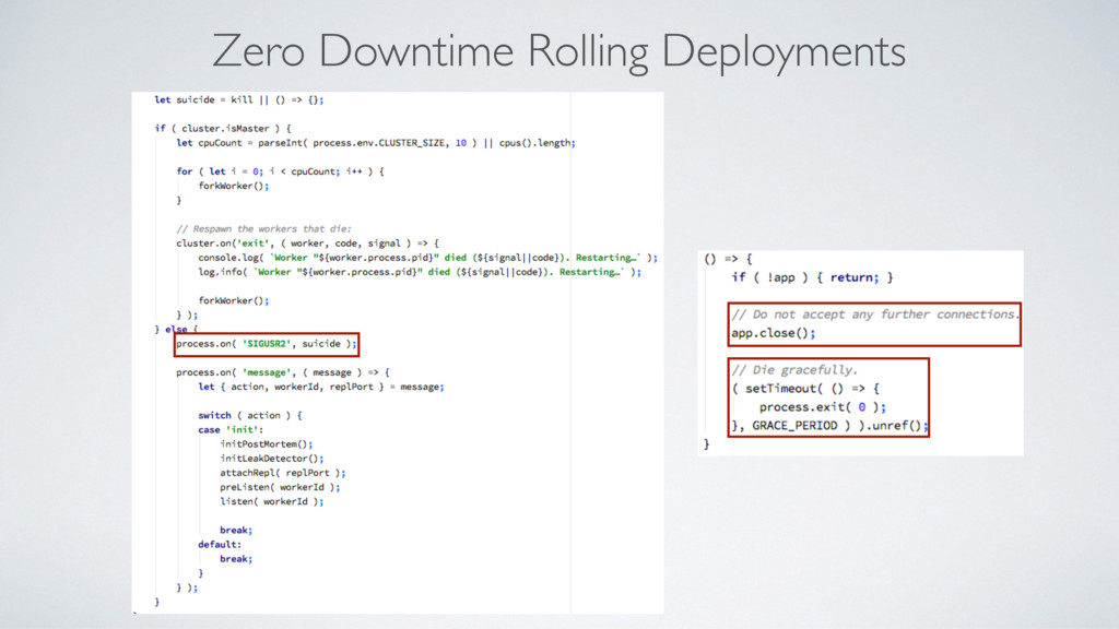 Zero Downtime Rolling Deployments
