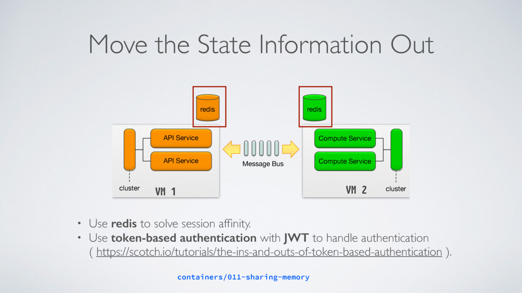 Move the State Information Out VM 2 Compute Ser...