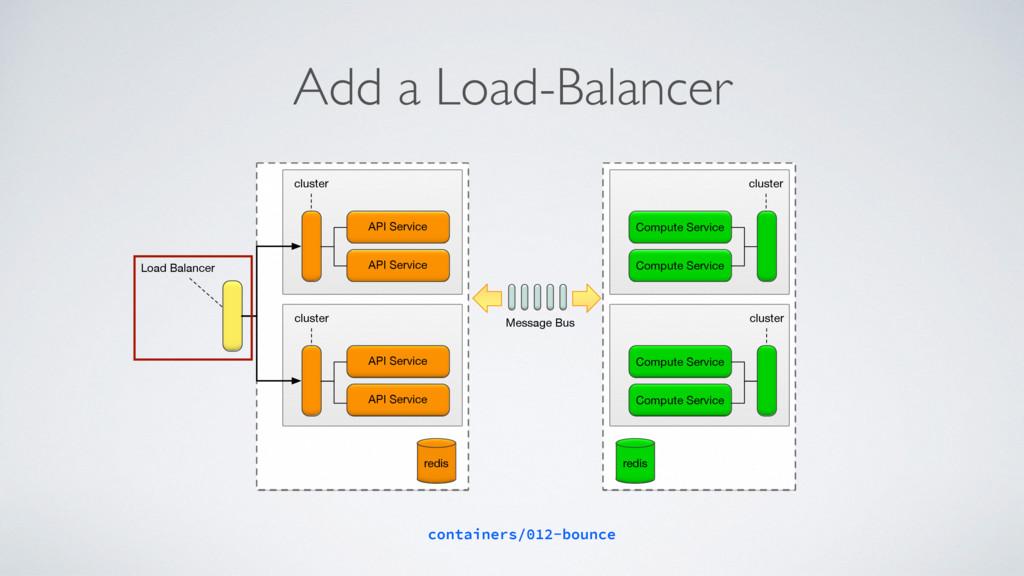 Add a Load-Balancer Compute Service Compute Ser...