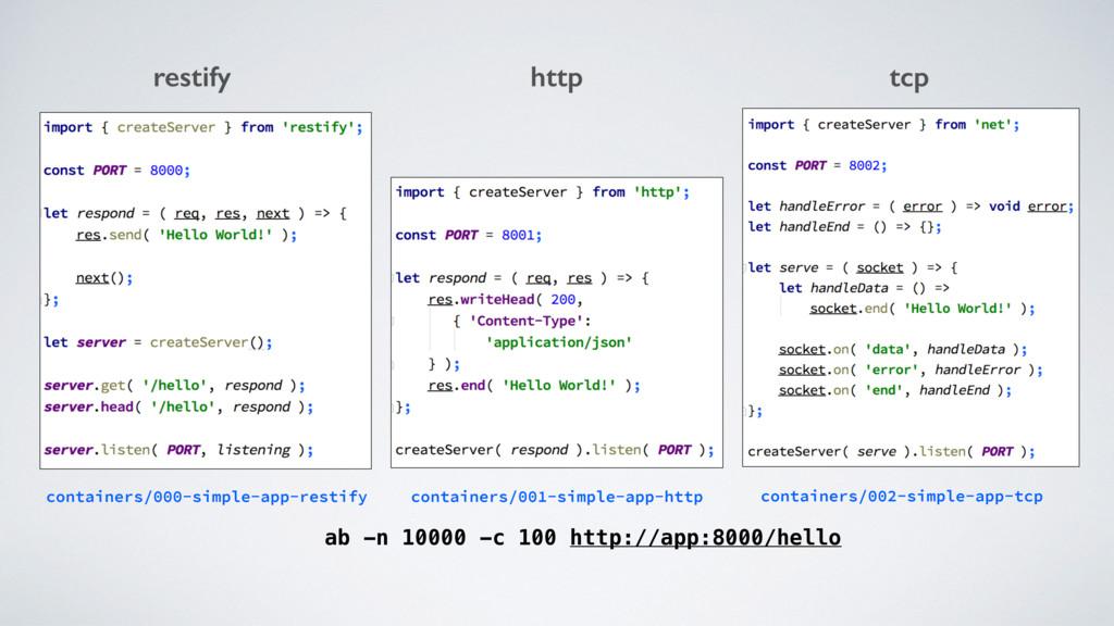 restify http tcp ab -n 10000 -c 100 http://app:...