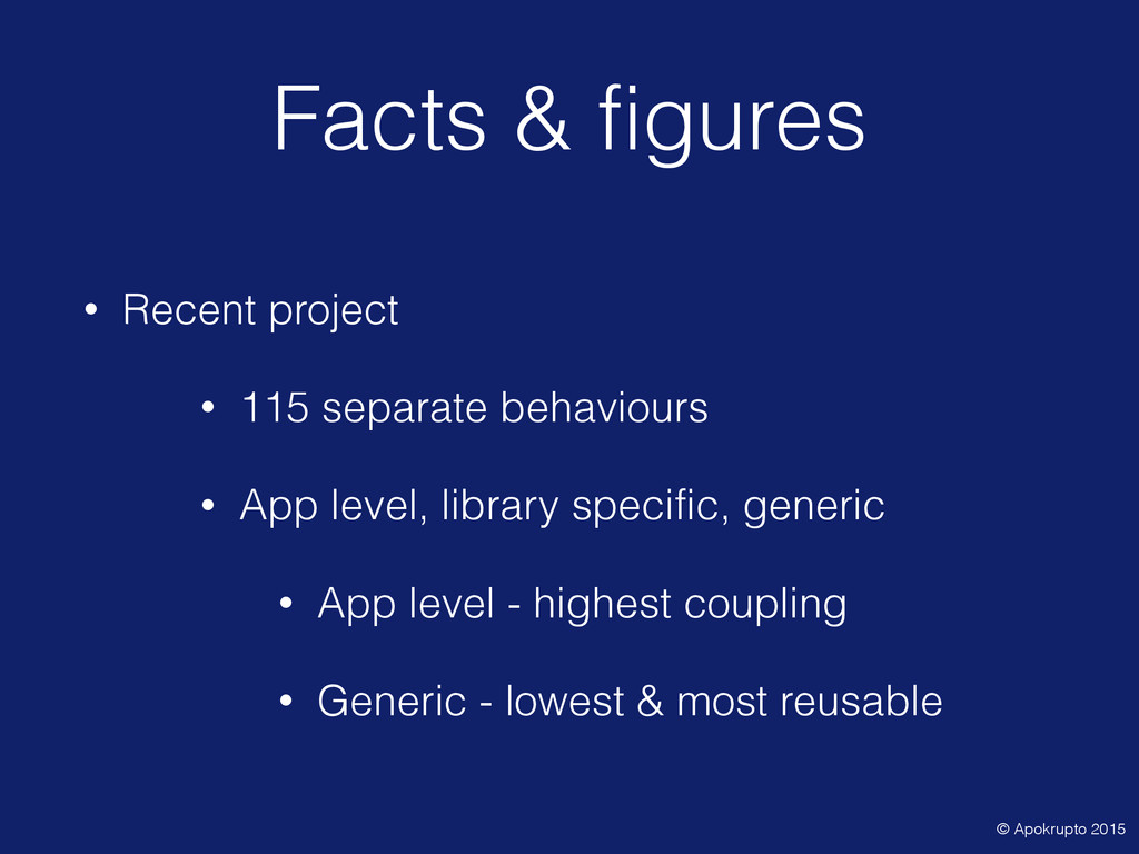 Facts & figures • Recent project • 115 separate...