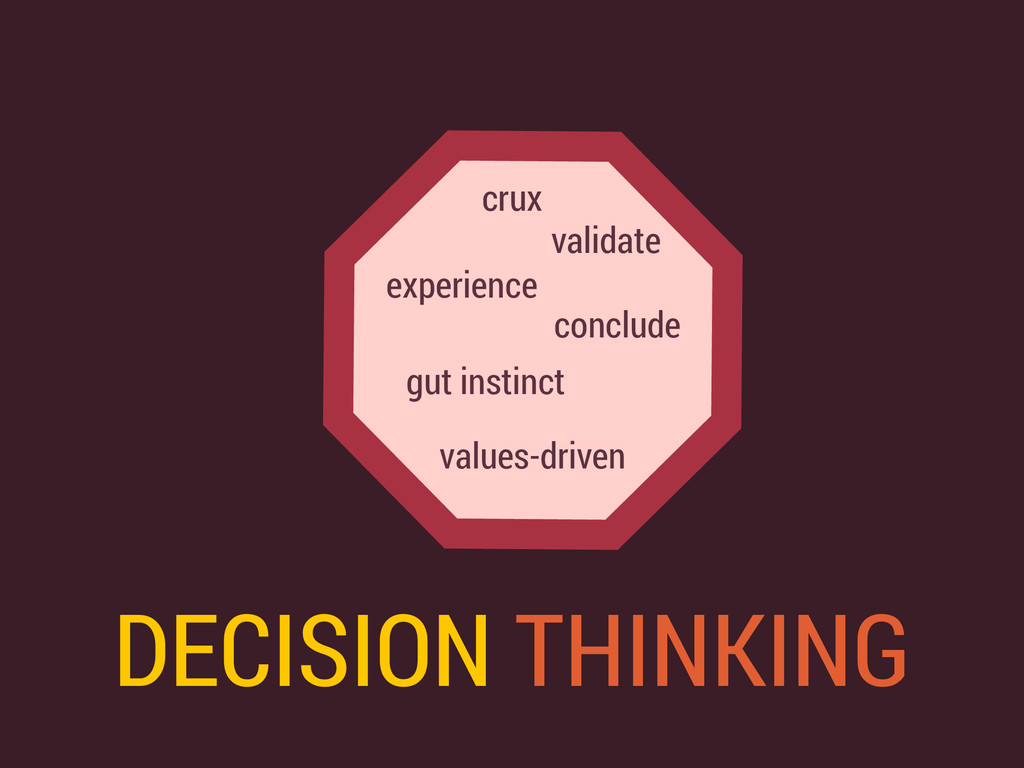 DECISION THINKING validate values-driven experi...