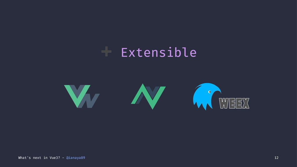 ➕ Extensible What's next in Vue3? - @ianaya89 12