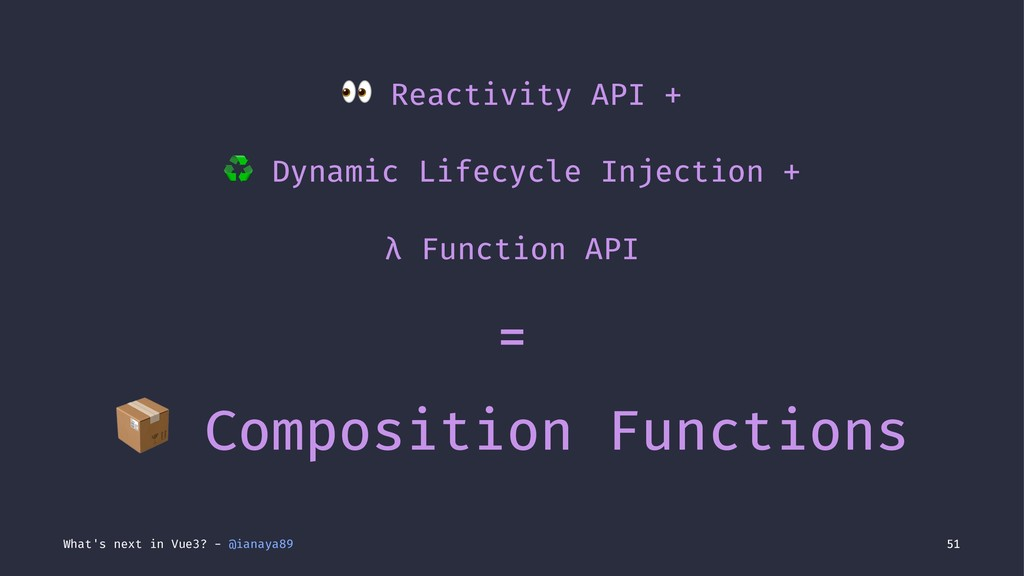! Reactivity API + ♻ Dynamic Lifecycle Injectio...