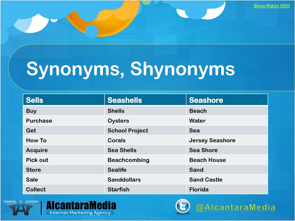 Boca Raton SEO Synonyms, Shynonyms Sells Seashe...