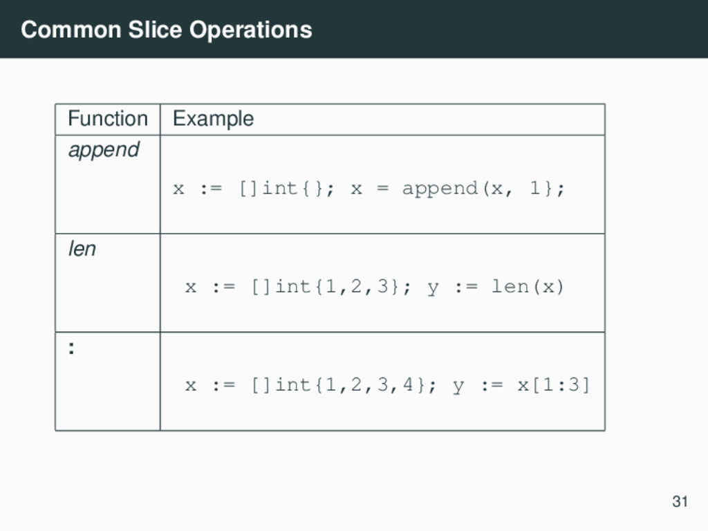Common Slice Operations Function Example append...