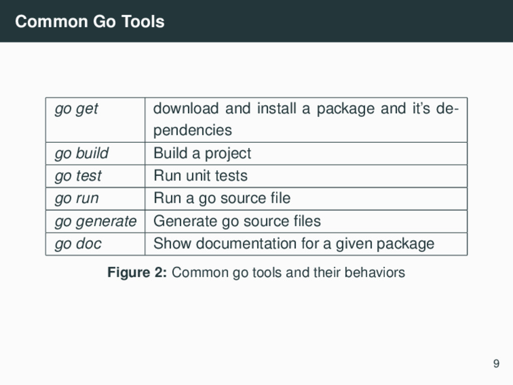 Common Go Tools go get download and install a p...