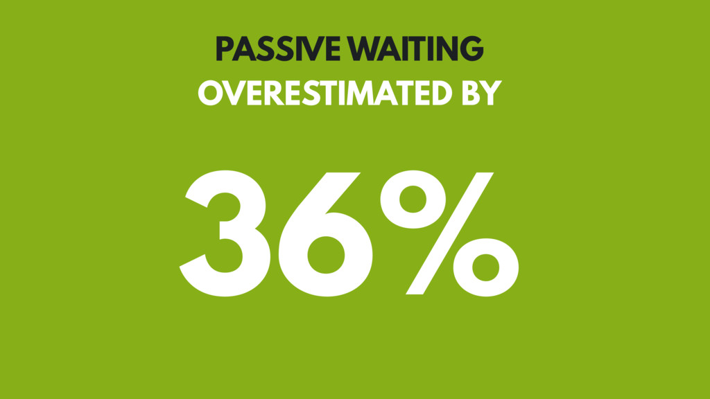 PASSIVE WAITING OVERESTIMATED BY 36%