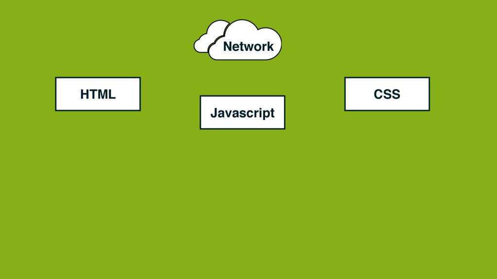 HTML Network CSS Javascript