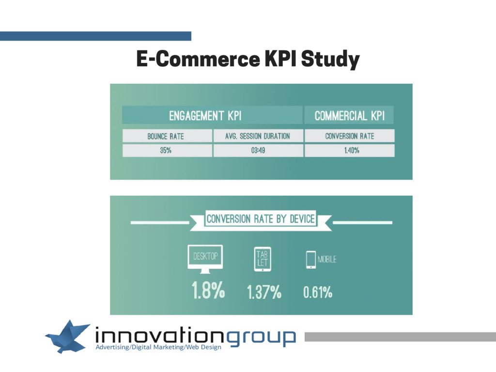 E-Commerce KPI Study