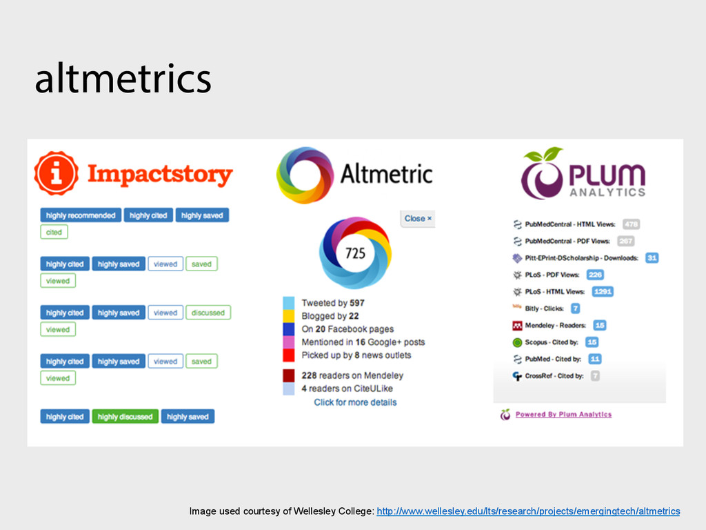 altmetrics Image used courtesy of Wellesley Col...
