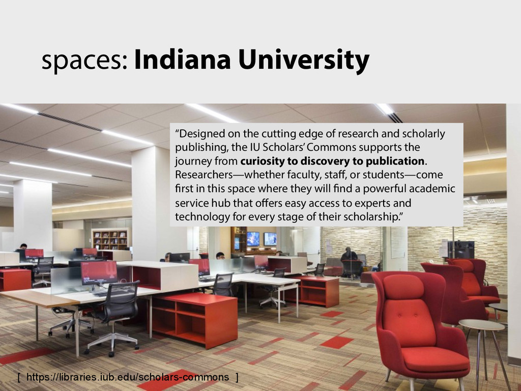 spaces: Indiana University [ https://libraries....