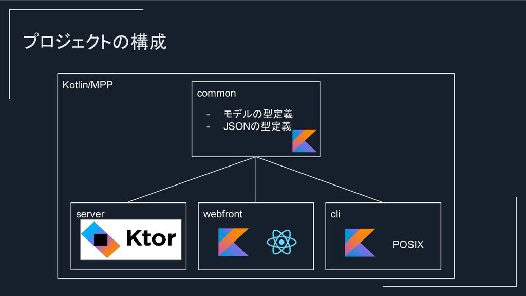 プロジェクトの構成 Kotlin/MPP common - モデルの型定義 - JSONの型定...
