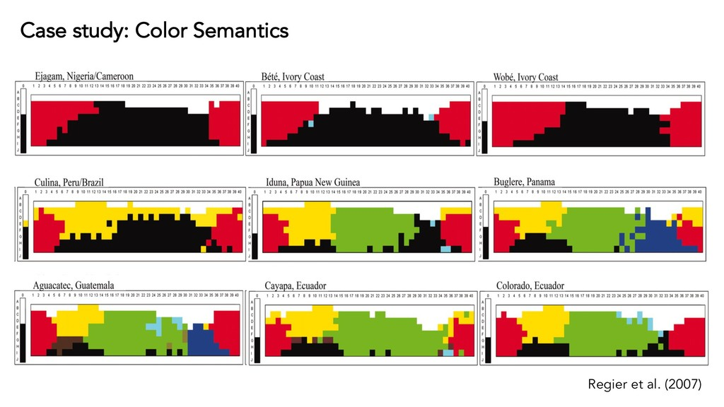 Regier et al. (2007) Case study: Color Semantics